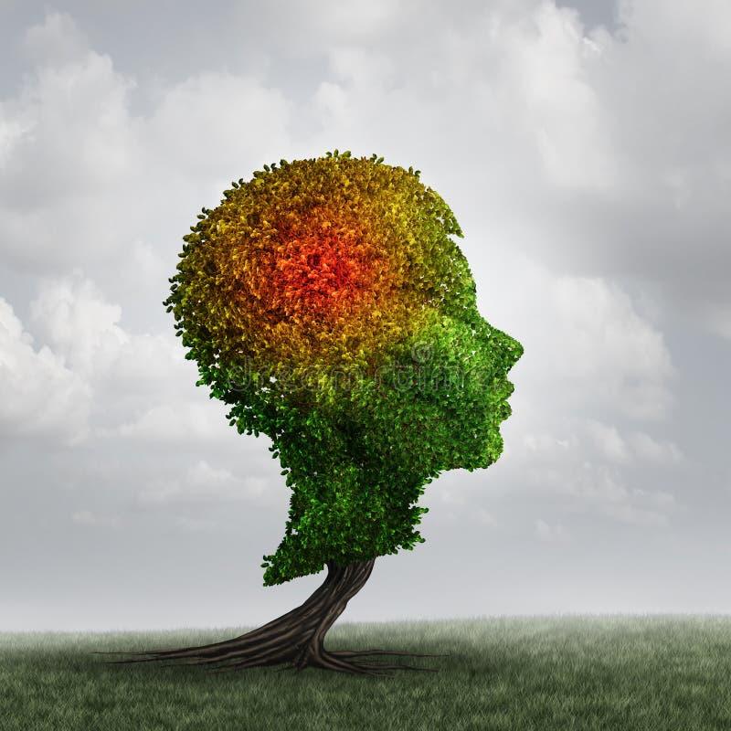 Autyzm I Autystyczna diagnoza ilustracja wektor