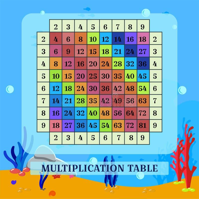 Aux?lios visuais Tabela de multiplicação do vetor e parte inferior de mar Cartaz quadrado com pilhas coloridos Projeto em um esti ilustração royalty free