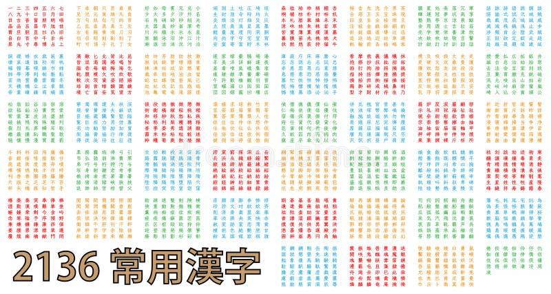 2136 av den mest gemensamma kanjien i färg stock illustrationer