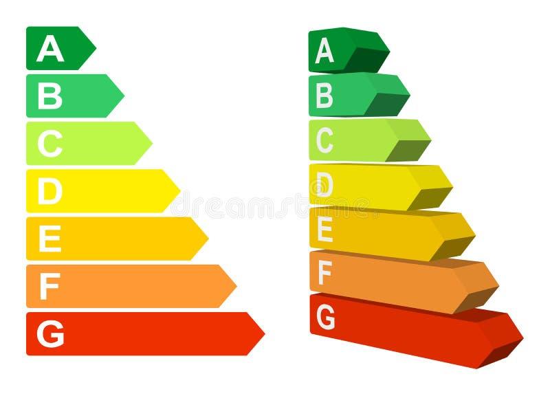 Avaliação do uso eficaz da energia ilustração stock