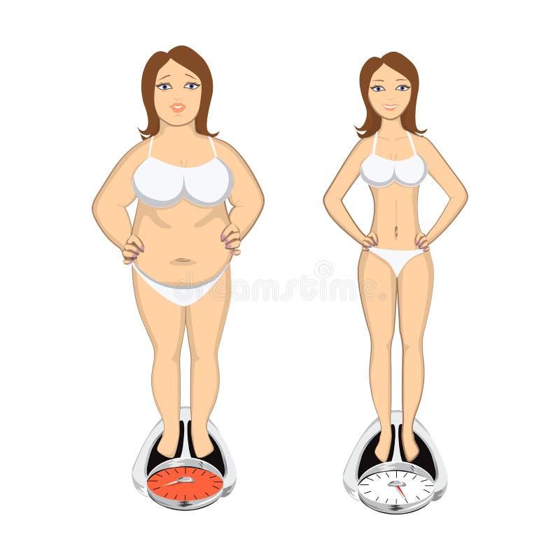Avant et après la perte de poids illustration de vecteur