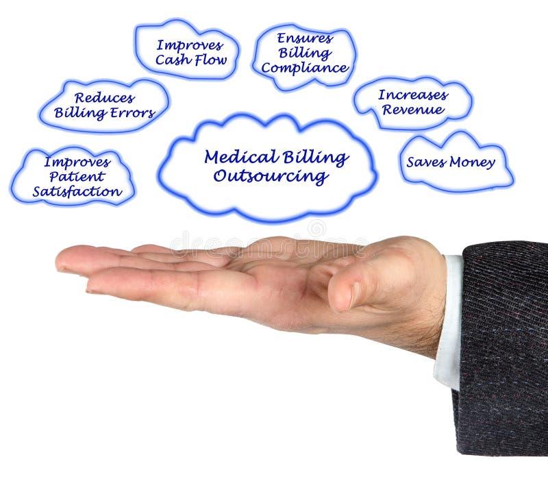 Avantages d'externaliser votre facturation médicale image libre de droits