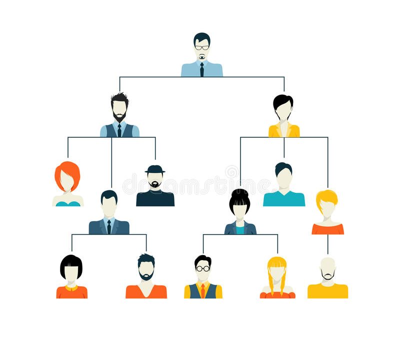Avatar hierarchy structure royalty free illustration
