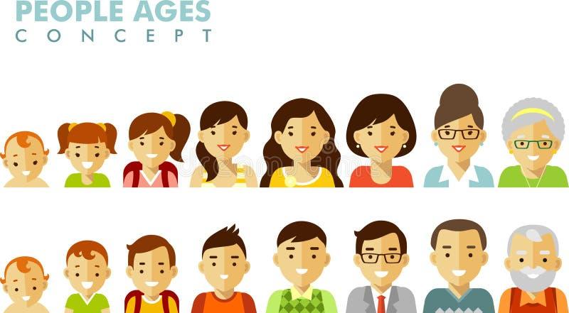 Avatares de las generaciones de la gente en diversas edades libre illustration