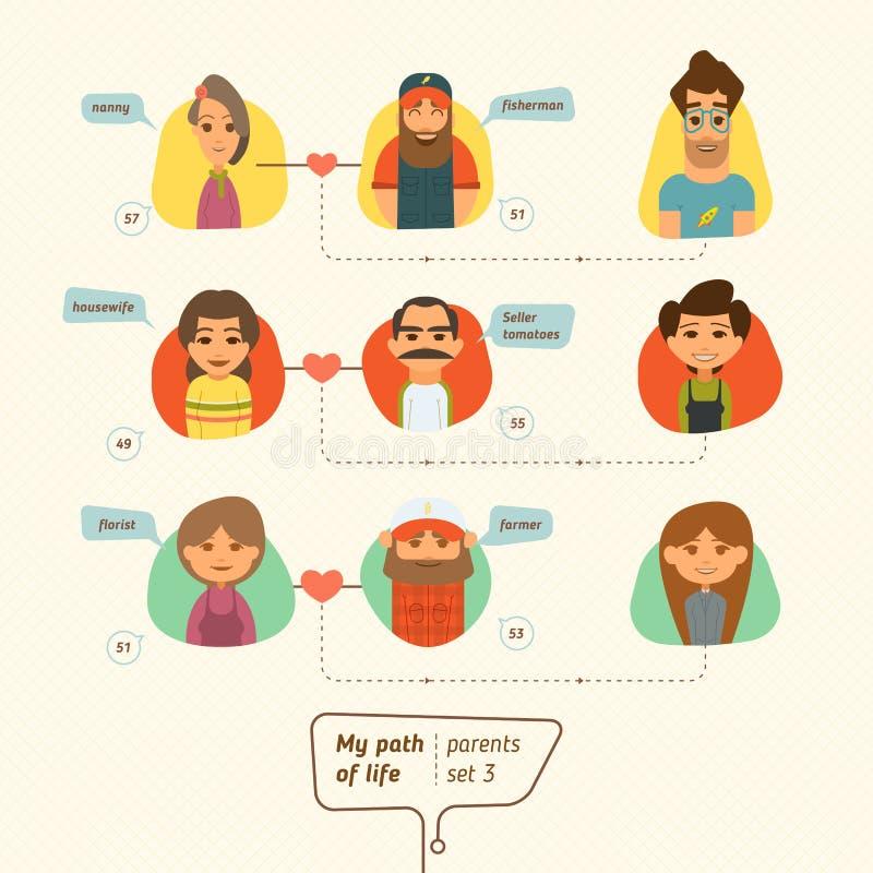 Avatares de los caracteres del vector ilustración del vector