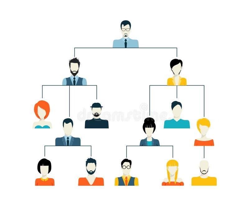 Avatarhierarkistruktur royaltyfri illustrationer