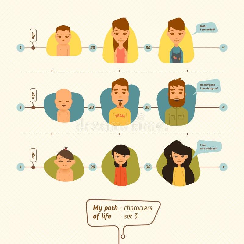 Avatars de caractères de vecteur illustration de vecteur