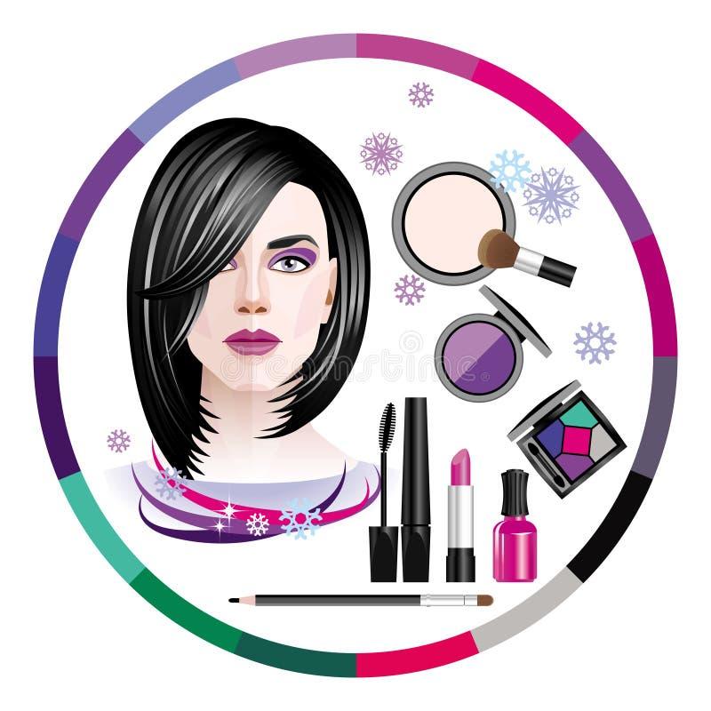 Avbilda makeup och flickor med ett vinterhyutseende stock illustrationer