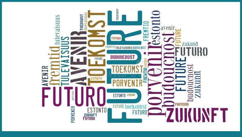 Avenir de nuage de Word dans différentes langues photo libre de droits