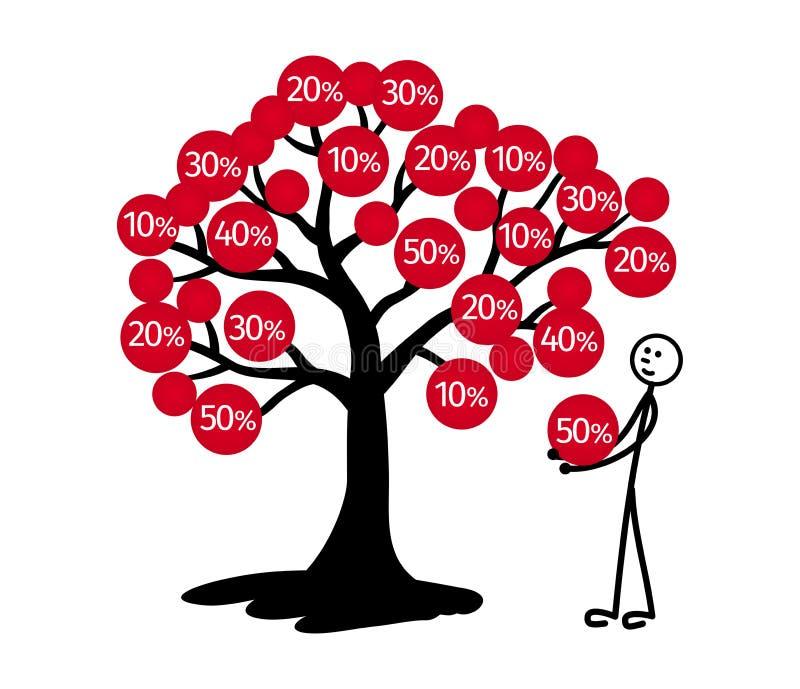avfärdar treen Ett symboliskt träd med röda frukter, som formaten av rabatter är skriftliga på bakgrund som tecknar den blom- grä stock illustrationer