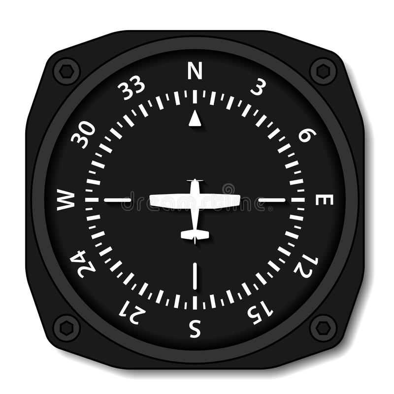 Aviation aircraft compass turns royalty free illustration
