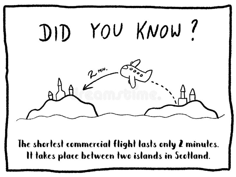 Aviation trivia cartoon. Trivia fact series - fun cartoon doodle newspaper comic strip concept. Aviation trivia - shortest flight stock illustration