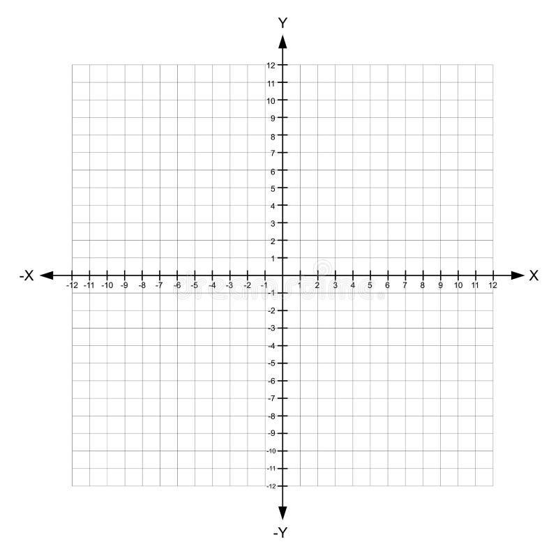 Avion du même rang cartésien vide de x et d'axe des ordonnées avec des nombres illustration libre de droits
