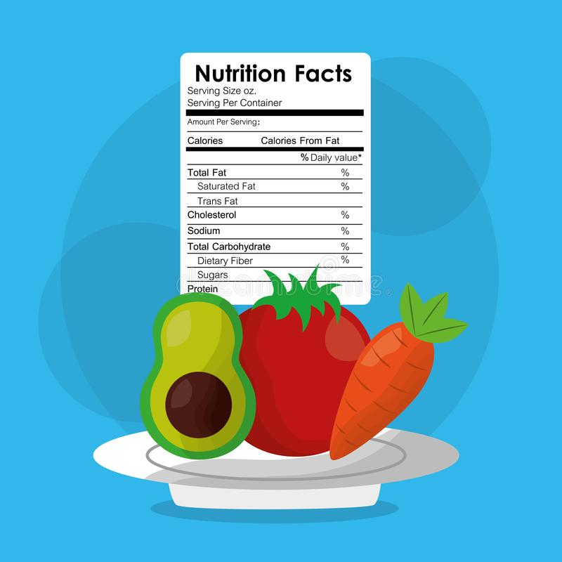 Avocado tomato carrot healthy food nutrition facts label benefits stock illustration