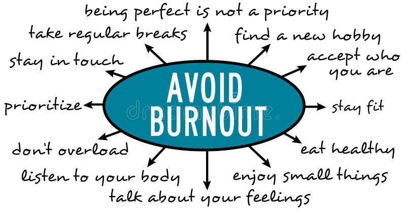 Avoid burnout royalty free illustration