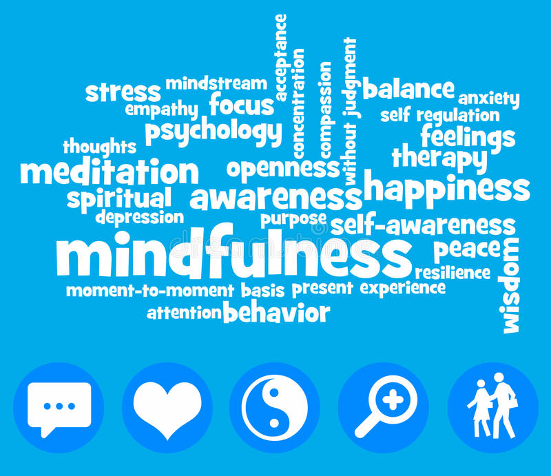 Awareness. Overview of relevant topics regarding awareness and mindfulness royalty free illustration
