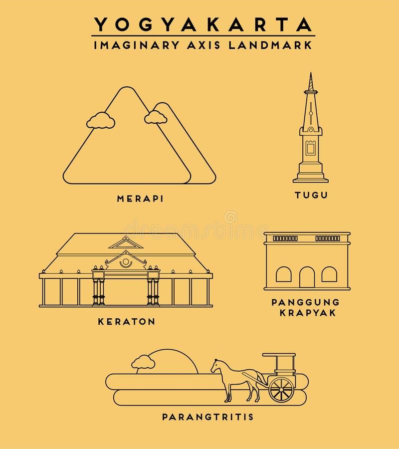 Axe imaginaire 5 de Yogyakarta image stock