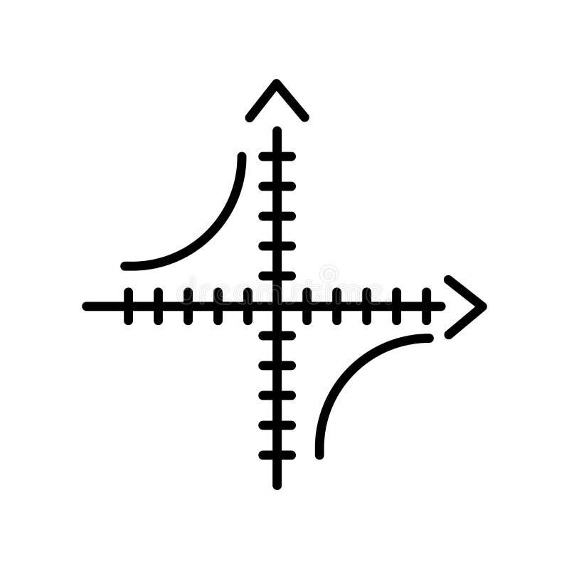 Axelsymbolsvektor som isoleras på vit bakgrund, axeltecken, tunn linje designbeståndsdelar i översiktsstil royaltyfri illustrationer