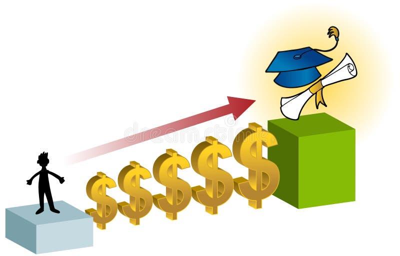 Ayuda económica del estudiante ilustración del vector