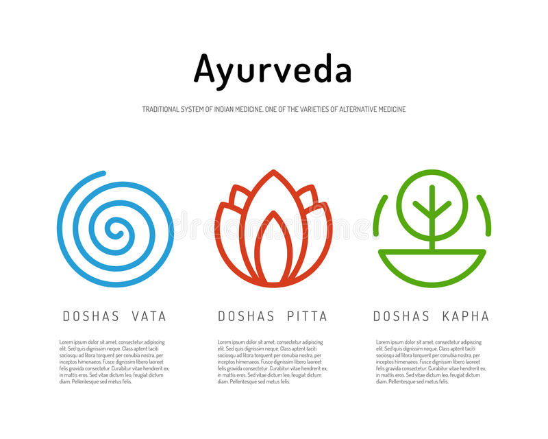 Ayurveda body types 03. Ayurveda illustration doshas vata, pitta, kapha. Ayurvedic body types. Ayurvedic infographic. Healthy lifestyle. Harmony with nature royalty free illustration