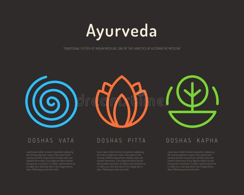 Ayurveda body types 01. Ayurveda illustration doshas vata, pitta, kapha. Ayurvedic body types. Ayurvedic infographic. Healthy lifestyle. Harmony with nature stock illustration