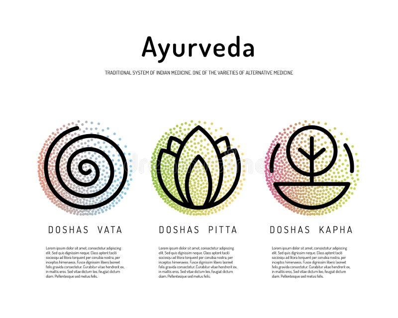 Ayurveda body types. Ayurveda vector illustration doshas vata, pitta, kapha. Ayurvedic body types. Ayurvedic infographic. Healthy lifestyle. Harmony with nature royalty free illustration