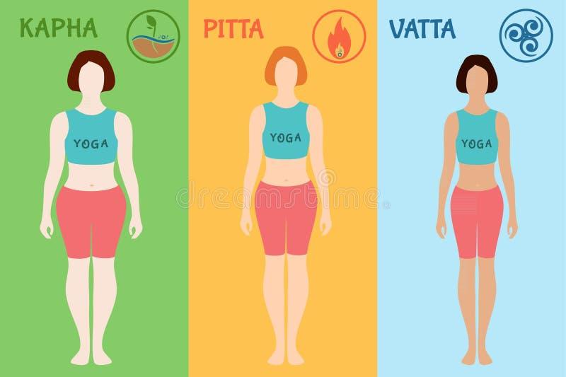 Ayurveda doshas Ayurvedic body types: vata, pitta, kapha. Ayurveda doshas. Ayurvedic body types: vata, pitta, kapha. Infographic with women body types royalty free illustration