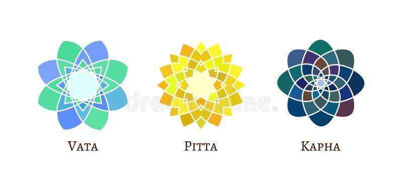 Ayurveda doshas type signs. Ayurveda doshas type signs on white background vector illustration