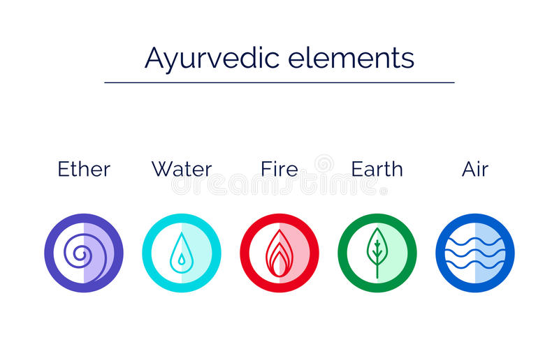 Ayurveda elements: water, fire, air, earth, ether. Ayurveda vector illustration in flat style. Ayurveda elements: water, fire, air, earth, ether. Ayurveda stock illustration