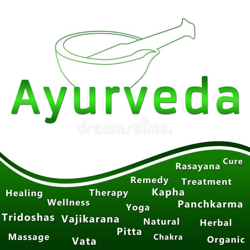 Ayurveda Heding e texto - verde ilustração royalty free