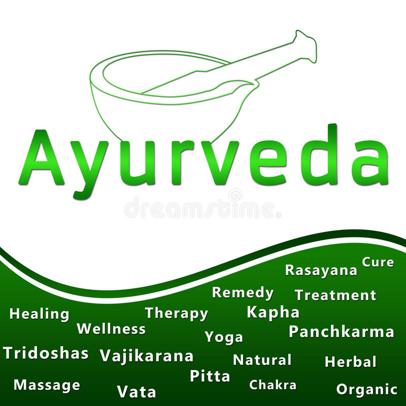 Ayurveda Heding et texte - vert illustration libre de droits