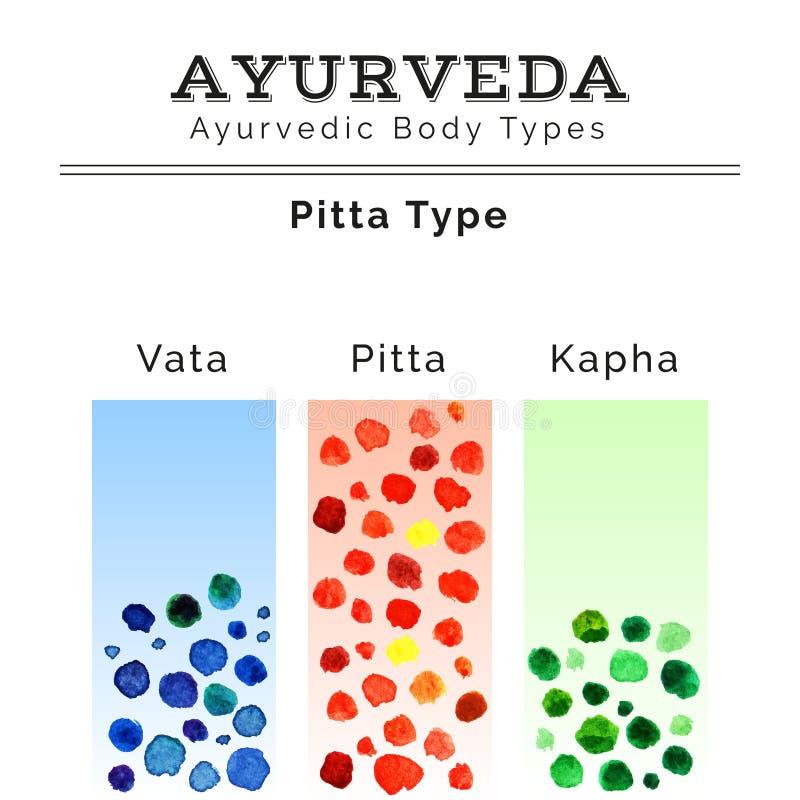 Ayurveda-Illustration Ayurveda-doshas in der Aquarellbeschaffenheit ENV, JPG lizenzfreie abbildung