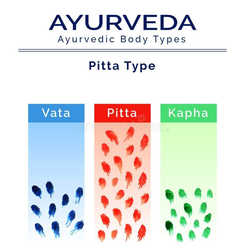 Ayurveda illustration Ayurveda doshas i vattenfärgtextur vektor illustrationer