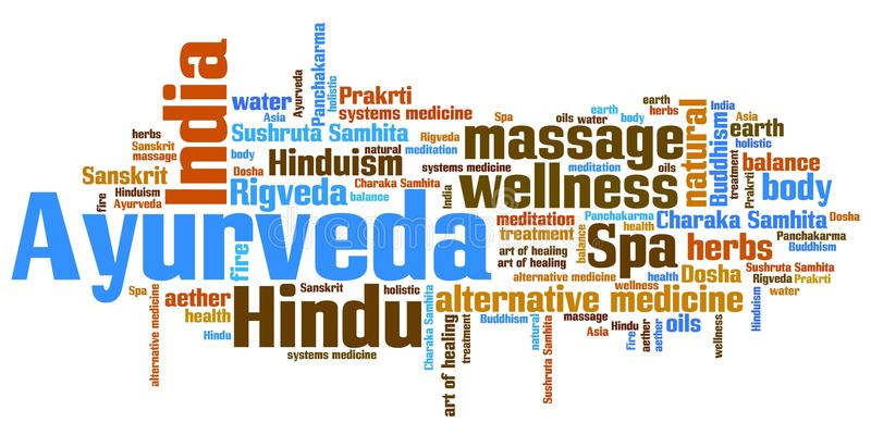 Ayurveda. Indian alternative medicine issues and concepts word cloud illustration. Word collage concept stock illustration