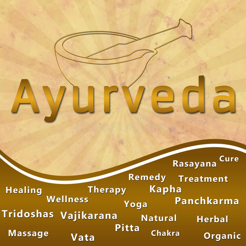 Ayurveda text keywords Mortar with Brown Grunge. Image of Ayurveda and mortar with brown grunge and burst royalty free illustration
