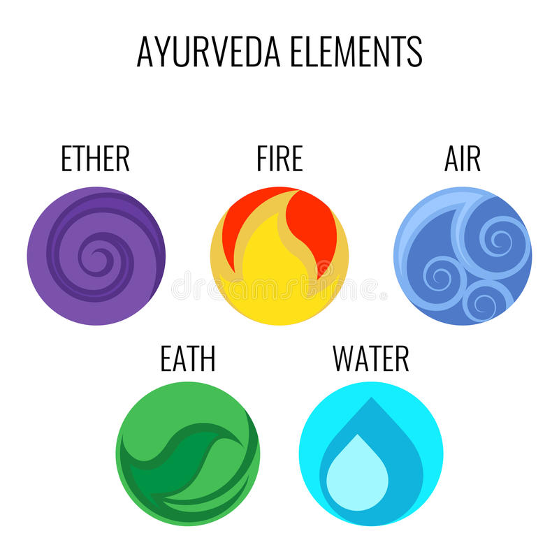 Ayurveda vector elements and doshas icons isolated on white. Vata with ether and air, pitta with fire and water signs, kapha earth doshas body types royalty free illustration