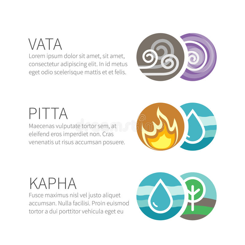 Ayurveda vector elements and doshas with text isolated on white. Vata, pitta, kapha doshas with ayruvedic elements icons. Template for ayurvedic infographic royalty free illustration