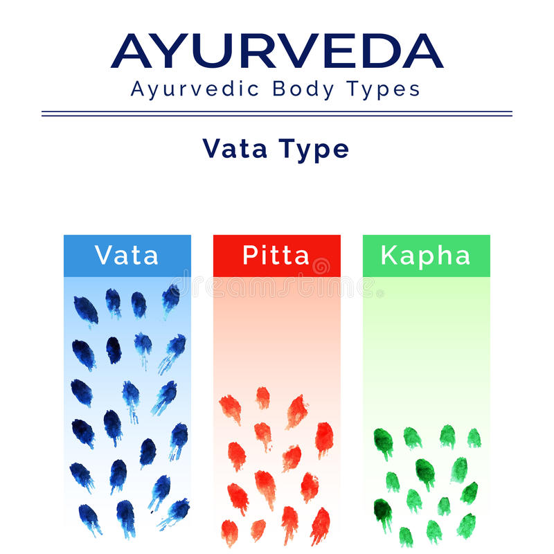 Ayurveda vector illustration. Ayurveda doshas in watercolor texture. vector illustration