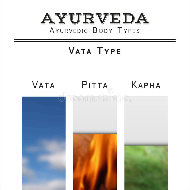 Ayurveda vector illustration. Ayurvedic body types. Ayurveda vector illustration. Ayurveda doshas. Vata, pitta, kapha doshas as air, fire and plants. Ayurvedic stock illustration