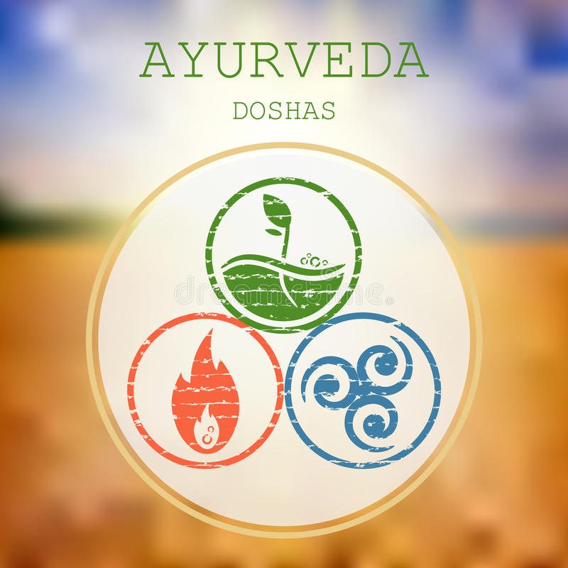 Ayurveda vector illustration. Doshas vata, pitta, kapha. Ayurvedic body types. Ayurvedic infographic. Healthy lifestyle vector illustration