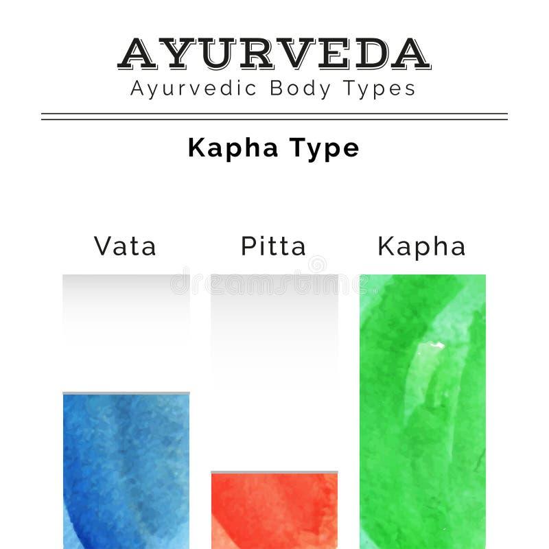 Ayurveda vektorillustration Ayurveda doshas i vattenfärgtextur stock illustrationer