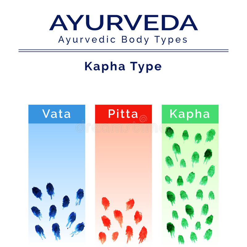 Ayurveda vektorillustration Ayurveda doshas i vattenfärgtextur vektor illustrationer