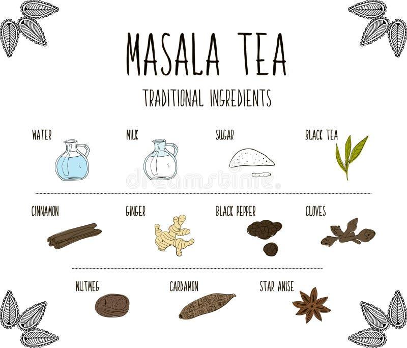 Ayurvedic香料的元素的手速写的收藏是古老饮料masala茶的一部分 草本和补充Ayurveda 向量例证