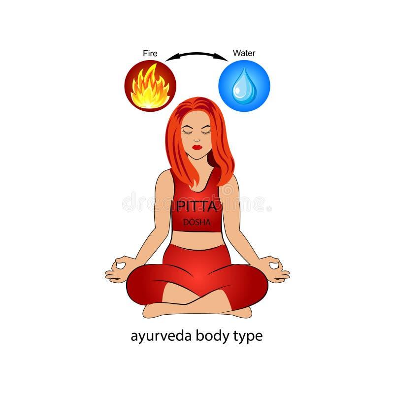 Ayurvedic ciała ludzkiego typ - Pitta dosha Ogień i woda royalty ilustracja