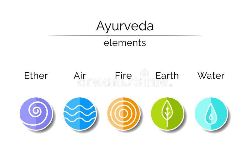 Ayurvedic-Elemente: Wasser, Feuer, Luft, Erde, Äther lizenzfreie abbildung