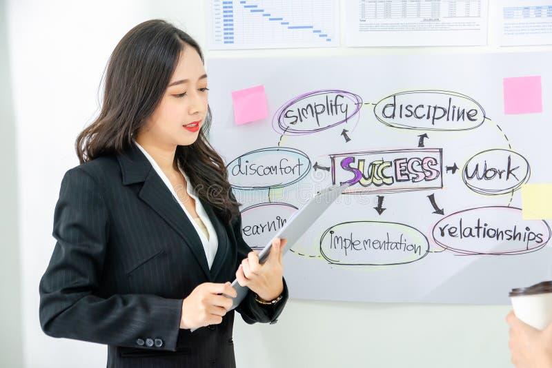 Aziatische zakenvrouw presenteert jaarlijks doel en rapporteert voor succes in vergaderruimte in kantoor Bedrijfs huidig en verga stock afbeelding