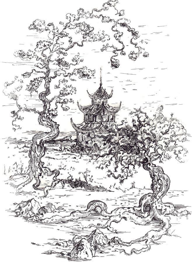 Azja dom royalty ilustracja