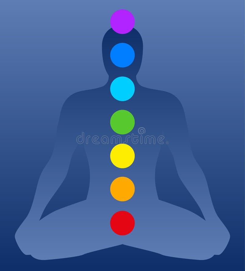 Azul de Chakras ilustração do vetor