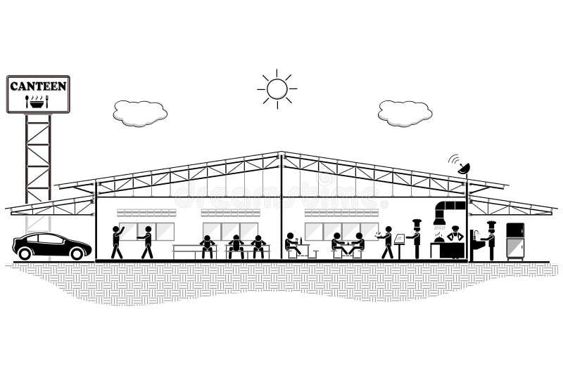 Bâtiment de cantine, section de structure pour la cantine, illustration de vecteur illustration de vecteur
