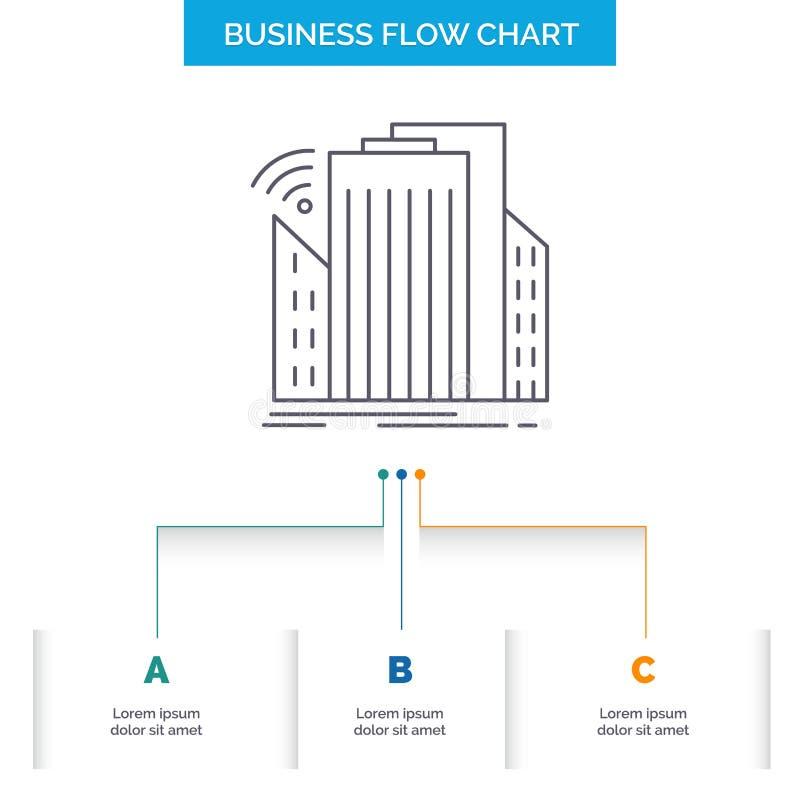 Bâtiments, ville, capteur, conception futée et urbaine d'organigramme d'affaires avec 3 étapes Ligne ic?ne pour le calibre de fon illustration stock